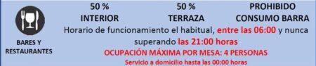 En vigor las nuevas medidas para frenar el aumento de contagios de COVID-19 en Madrid. Sanse mantiene el cierre perimetral.