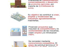 Subvencion IndustriaAgro